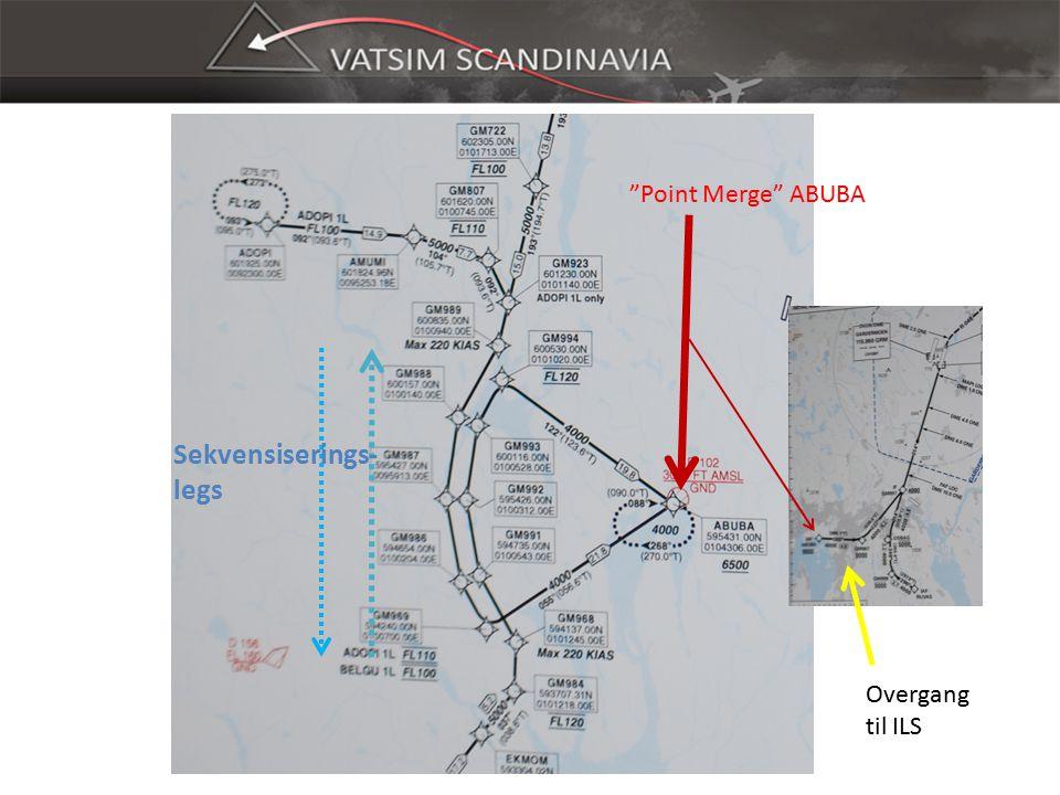 Point Merge ABUBA Sekvensiserings- legs Overgang til ILS