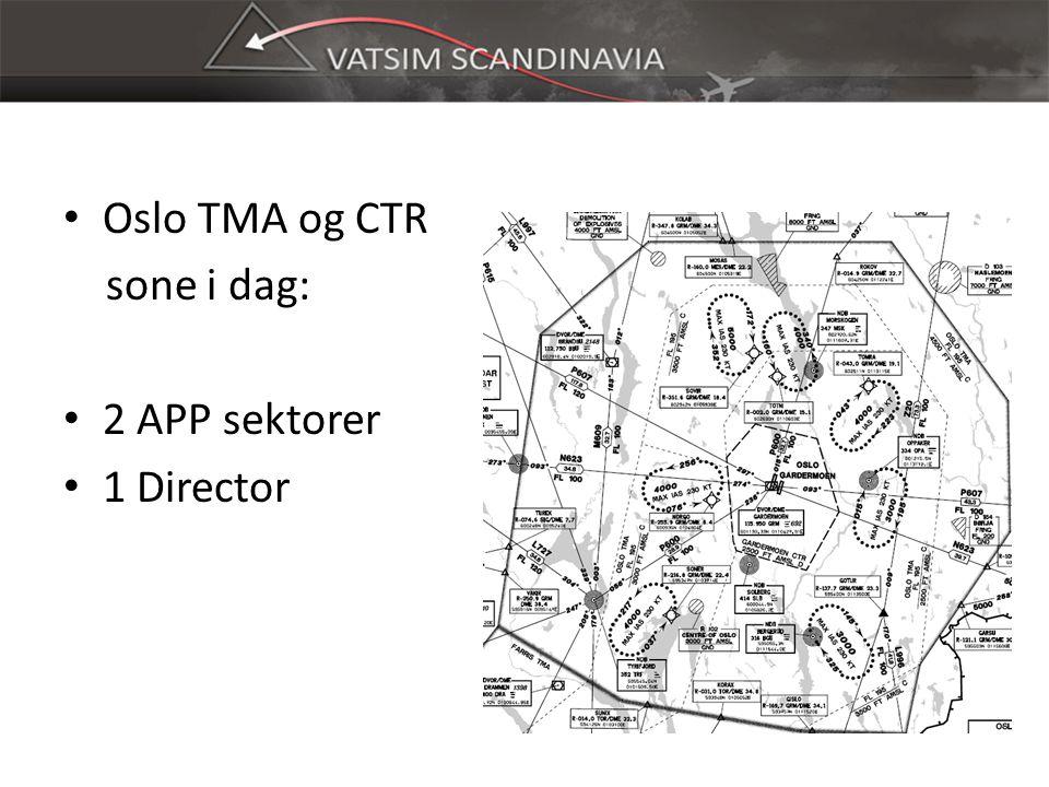 Oslo TMA og CTR sone i dag: 2 APP sektorer 1 Director