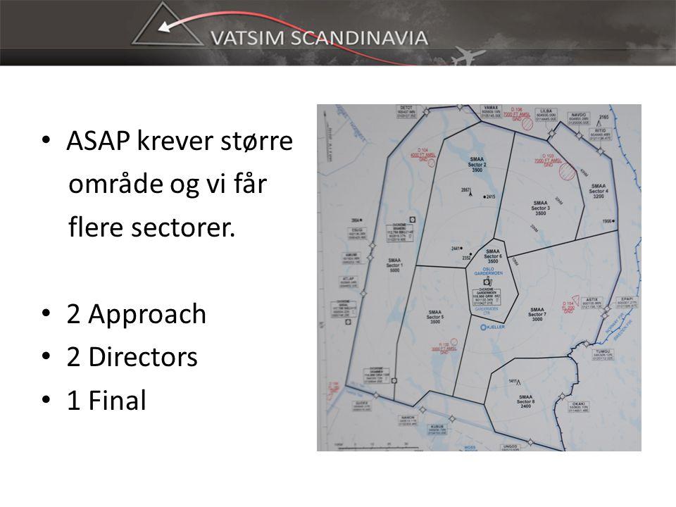 ASAP krever større område og vi får flere sectorer. 2 Approach 2 Directors 1 Final