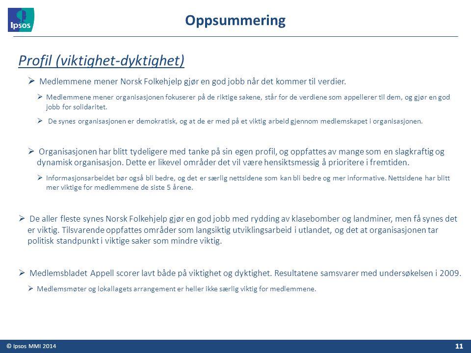 © Ipsos MMI 2014 Profil (viktighet-dyktighet)  Medlemmene mener Norsk Folkehjelp gjør en god jobb når det kommer til verdier.  Medlemmene mener orga