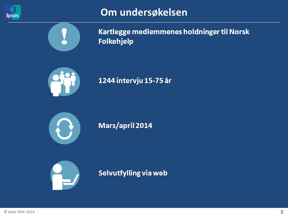 2 © Ipsos MMI 2014 Om undersøkelsen ! 1244 intervju 15-75 år Mars/april 2014 Selvutfylling via web Kartlegge medlemmenes holdninger til Norsk Folkehje