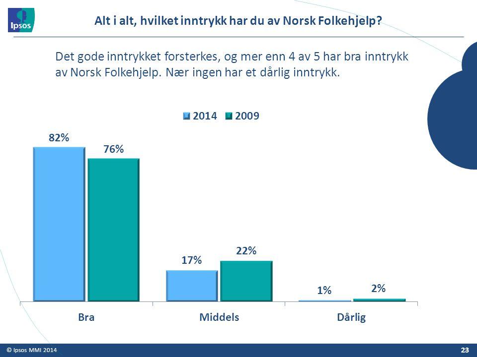 © Ipsos MMI 2014 Alt i alt, hvilket inntrykk har du av Norsk Folkehjelp? 23 Det gode inntrykket forsterkes, og mer enn 4 av 5 har bra inntrykk av Nors