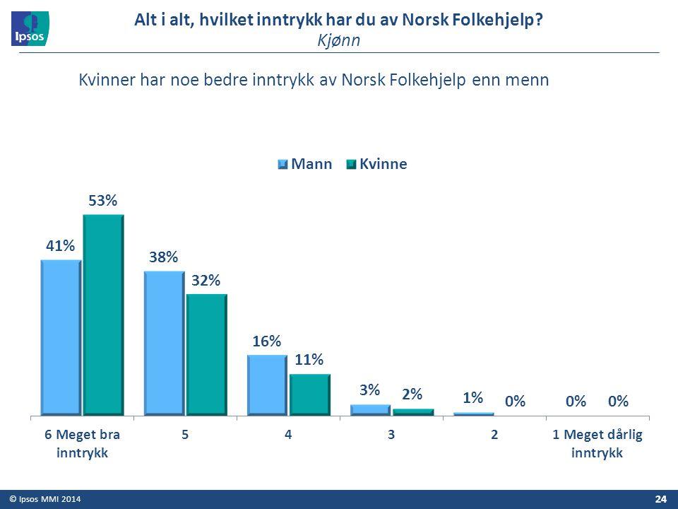 © Ipsos MMI 2014 24 Alt i alt, hvilket inntrykk har du av Norsk Folkehjelp? Kjønn Kvinner har noe bedre inntrykk av Norsk Folkehjelp enn menn