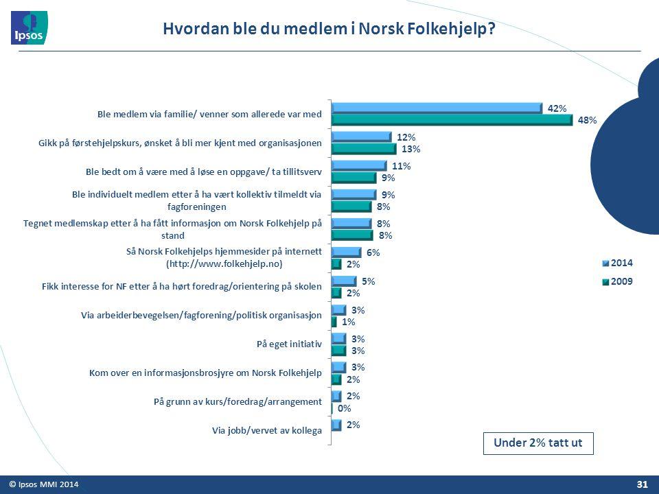 © Ipsos MMI 2014 Hvordan ble du medlem i Norsk Folkehjelp? Under 2% tatt ut 31