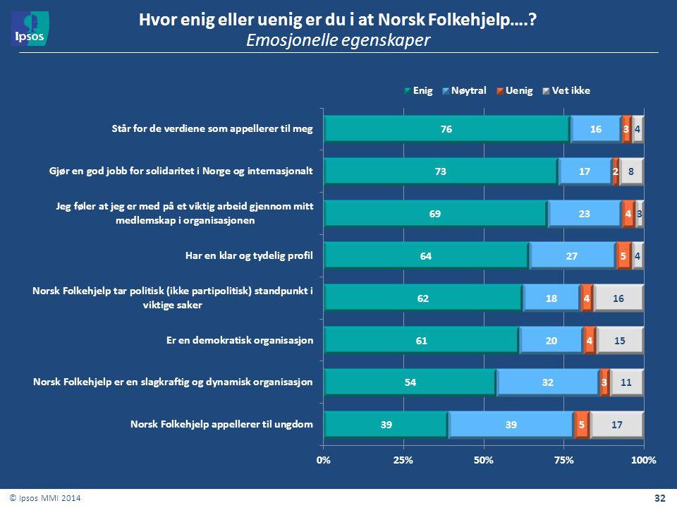 32 © Ipsos MMI 2014 Hvor enig eller uenig er du i at Norsk Folkehjelp….? Emosjonelle egenskaper