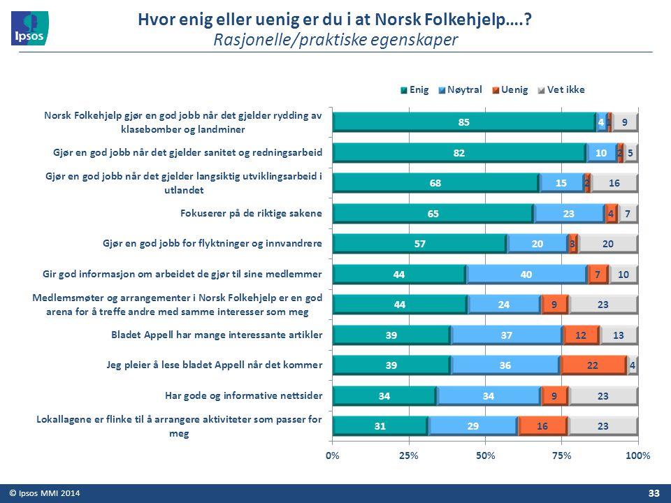 © Ipsos MMI 2014 Hvor enig eller uenig er du i at Norsk Folkehjelp….? Rasjonelle/praktiske egenskaper 33