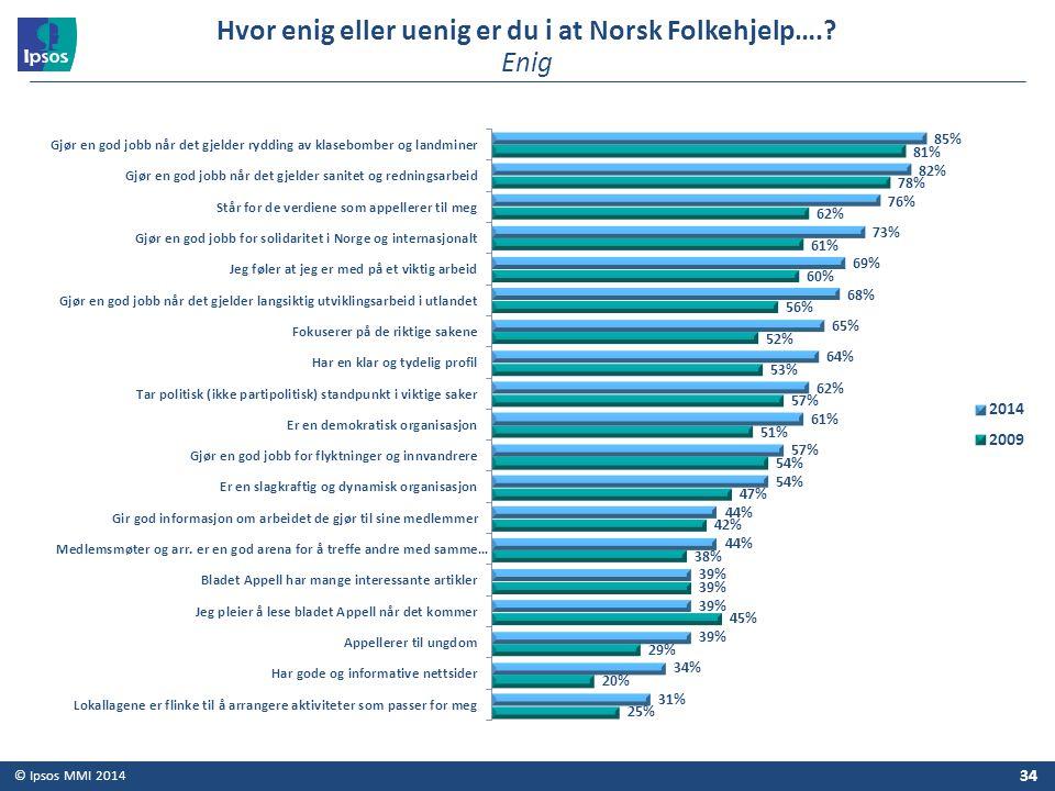 © Ipsos MMI 2014 34 Hvor enig eller uenig er du i at Norsk Folkehjelp….? Enig