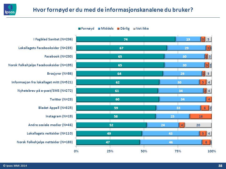 © Ipsos MMI 2014 38 Hvor fornøyd er du med de informasjonskanalene du bruker?