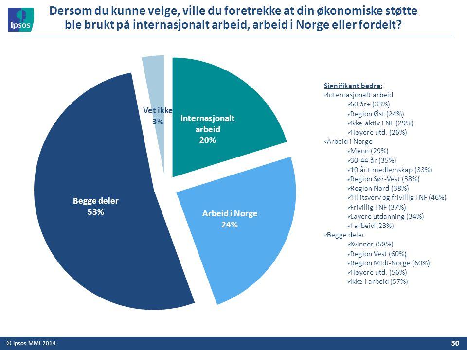© Ipsos MMI 2014 50 Dersom du kunne velge, ville du foretrekke at din økonomiske støtte ble brukt på internasjonalt arbeid, arbeid i Norge eller forde