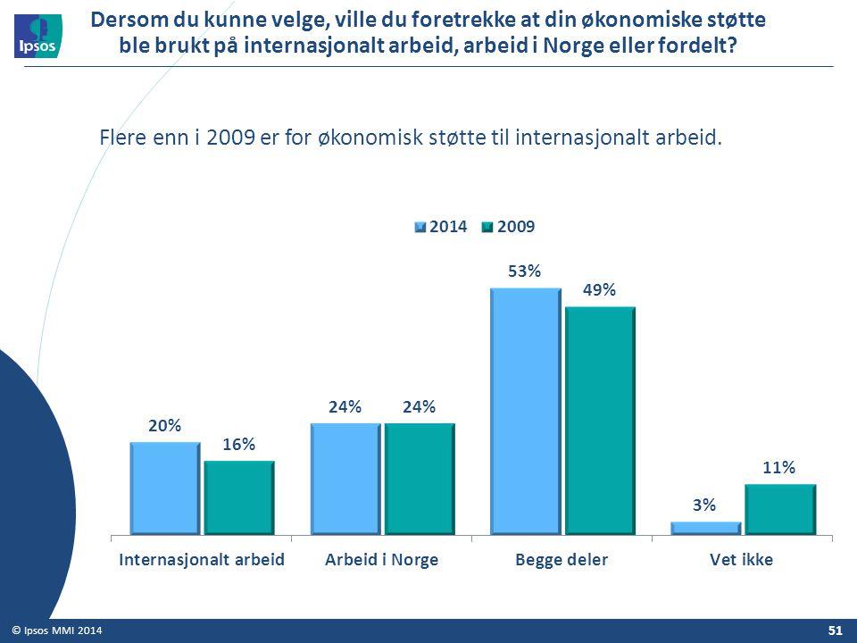 51 © Ipsos MMI 2014 Dersom du kunne velge, ville du foretrekke at din økonomiske støtte ble brukt på internasjonalt arbeid, arbeid i Norge eller forde