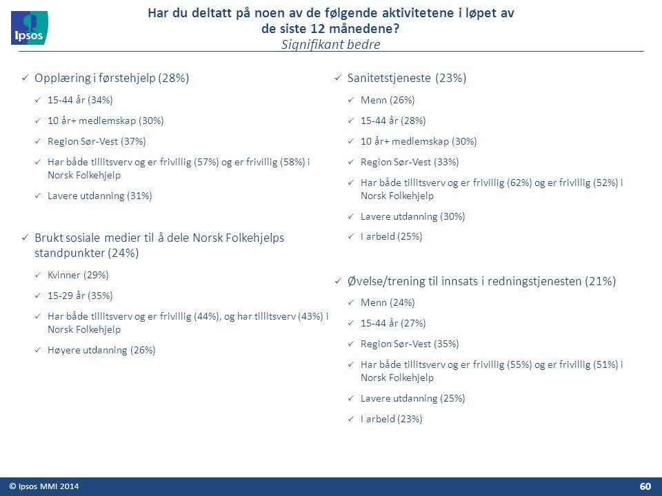 © Ipsos MMI 2014 Opplæring i førstehjelp (28%) 15-44 år (34%) 10 år+ medlemskap (30%) Region Sør-Vest (37%) Har både tillitsverv og er frivillig (57%)