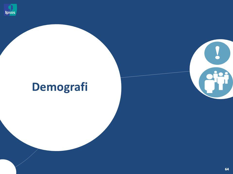 64 Demografi !