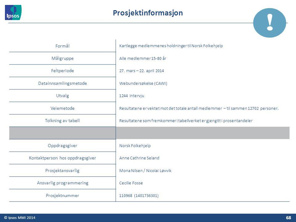 © Ipsos MMI 2014 Formål Kartlegge medlemmenes holdninger til Norsk Folkehjelp Målgruppe Alle medlemmer 15-80 år Feltperiode 27. mars – 22. april 2014