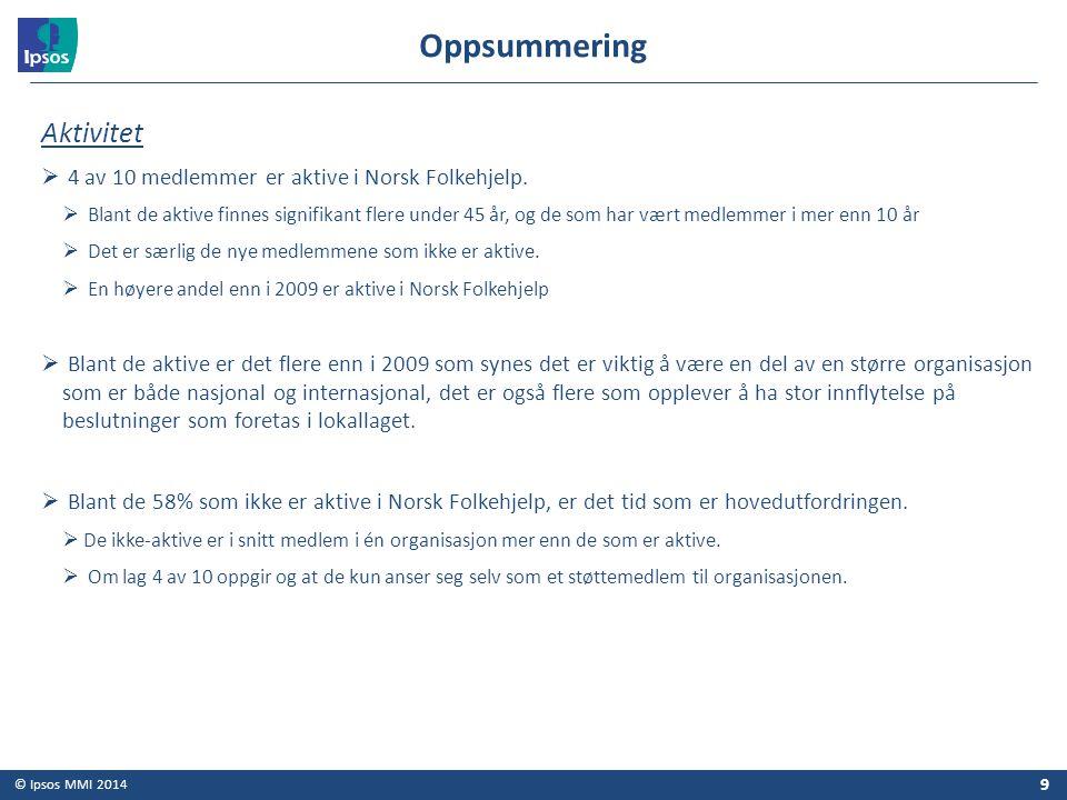 © Ipsos MMI 2014 Aktivitet  4 av 10 medlemmer er aktive i Norsk Folkehjelp.  Blant de aktive finnes signifikant flere under 45 år, og de som har vær