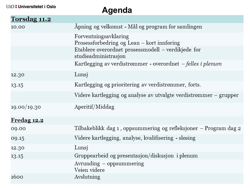 Agenda Torsdag 11.2 10.00Åpning og velkomst - Mål og program for samlingen Forventningsavklaring Prosessforbedring og Lean – kort innføring Etablere o