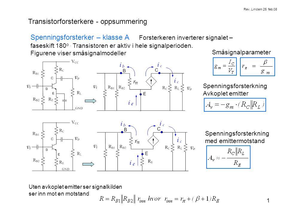 2 Transistorforsterkere - oppsummering Spenningsforsterker – klasse A Statisk og dynamisk arbeidslinje/lastlinje Når forsterkeren arbeider uten signal kan vi tegne opp en lastlinje bestemt av V CC og R C.