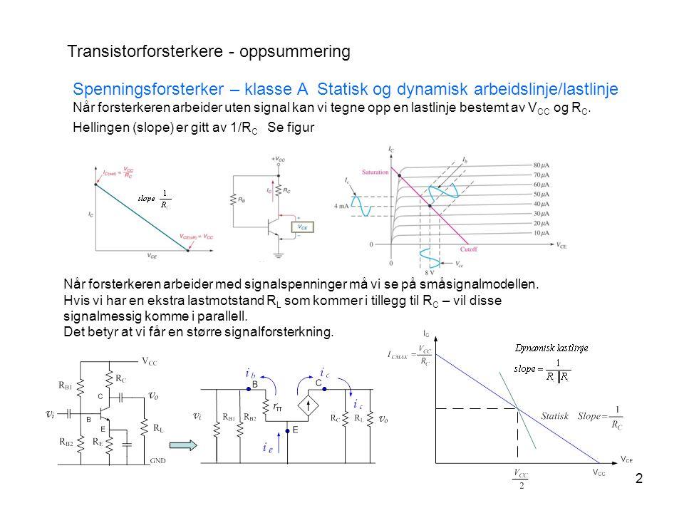 3 Transistorforsterkere - oppsummering Emitterfølger - effektforsterkning - ingen invertering – ingen spennings- forsterkning, - men stor Stor inngangsmotstand - lav utgangsmotstand – virker som en impedans-tilpasser → kopler en høyohmig kilde til en lavohmig linje.