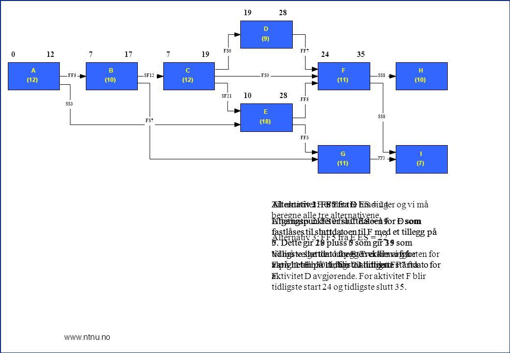3 www.ntnu.no 2435 0 A (12) 127 B (10) 177 C (12) 19 D (9) 28 10 E (18) 28 F (11) H (10) G (11) I (7) FF3 SS8 FF5 FF7FS0 SF21 SS8 FF3 SS3 FF5SF12FS0 FS7 Til aktivitet F er det tre bindinger og vi må beregne alle tre alternativene.