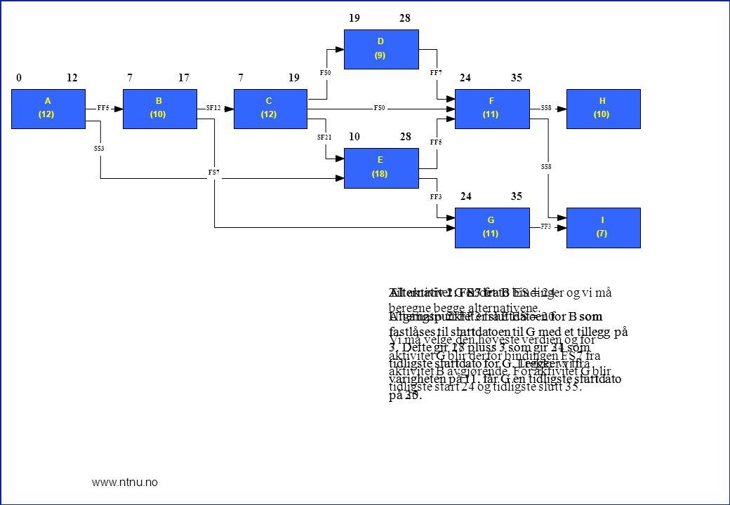 4 www.ntnu.no 2435 0 A (12) 127 B (10) 177 C (12) 19 D (9) 28 10 E (18) 28 24 F (11) 35 H (10) G (11) I (7) FF3 SS8 FF5 FF7FS0 SF21 SS8 FF3 SS3 FF5SF12FS0 FS7 Til aktivitet G er det to bindinger og vi må beregne begge alternativene.