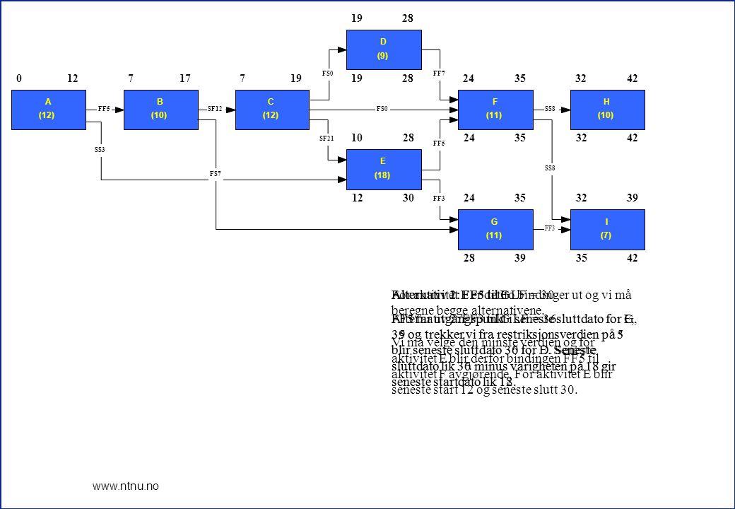 9 www.ntnu.no 719 28 1230 24353242 28393542 0 A (12) 127 B (10) 177 C (12) 19 D (9) 28 10 E (18) 28 24 F (11) 3532 H (10) 42 24 G (11) 3532 I (7) 39 FF3 SS8 FF5 FF7FS0 SF21 SS8 FF3 SS3 FF5SF12FS0 FS7 For aktivitet C er det tre bindinger ut og det gir oss tre alternativer som vi må beregne.