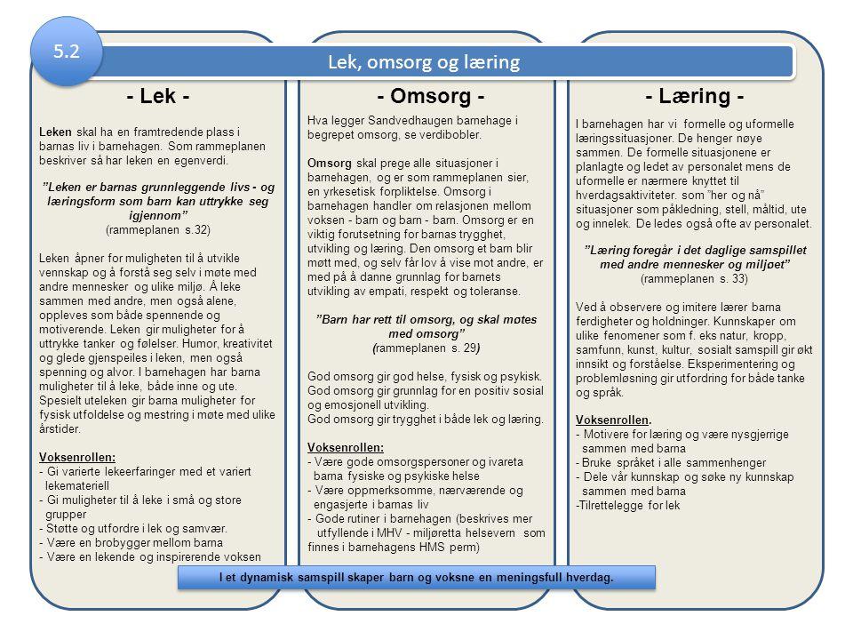 Lek, omsorg og læring I et dynamisk samspill skaper barn og voksne en meningsfull hverdag. Leken skal ha en framtredende plass i barnas liv i barnehag