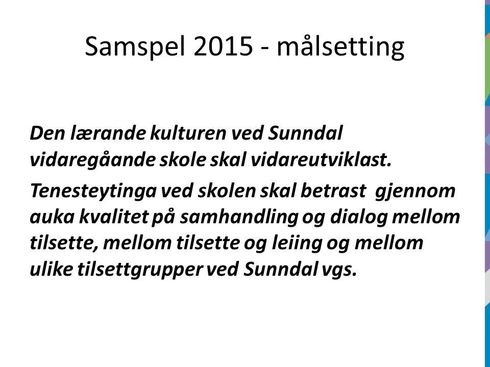 Samspel 2015 - målsetting Den lærande kulturen ved Sunndal vidaregåande skole skal vidareutviklast.
