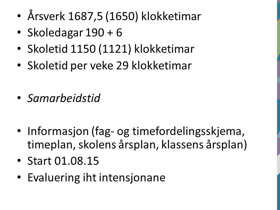 Årsverk 1687,5 (1650) klokketimar Skoledagar 190 + 6 Skoletid 1150 (1121) klokketimar Skoletid per veke 29 klokketimar Samarbeidstid Informasjon (fag- og timefordelingsskjema, timeplan, skolens årsplan, klassens årsplan) Start 01.08.15 Evaluering iht intensjonane