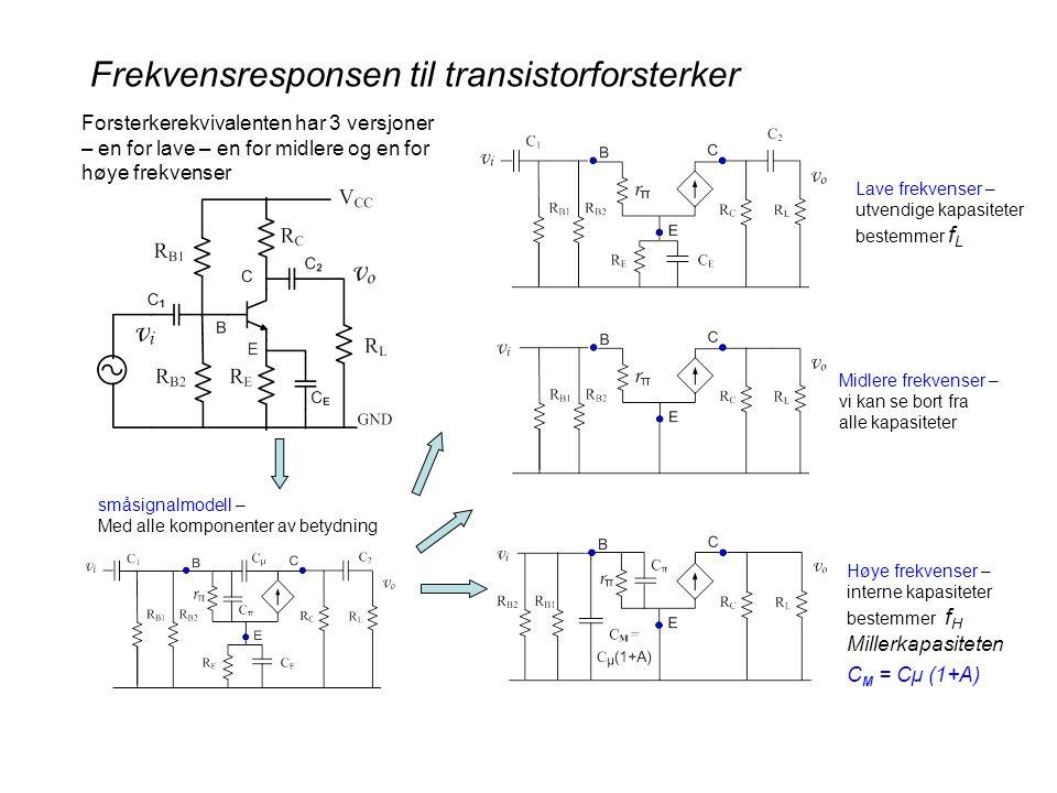 Frekvensresponsen til transistorforsterker Forsterkerekvivalenten har 3 versjoner – en for lave – en for midlere og en for høye frekvenser Lave frekvenser – utvendige kapasiteter bestemmer f L Midlere frekvenser – vi kan se bort fra alle kapasiteter Høye frekvenser – interne kapasiteter bestemmer f H Millerkapasiteten C M = Cµ (1+A) småsignalmodell – Med alle komponenter av betydning