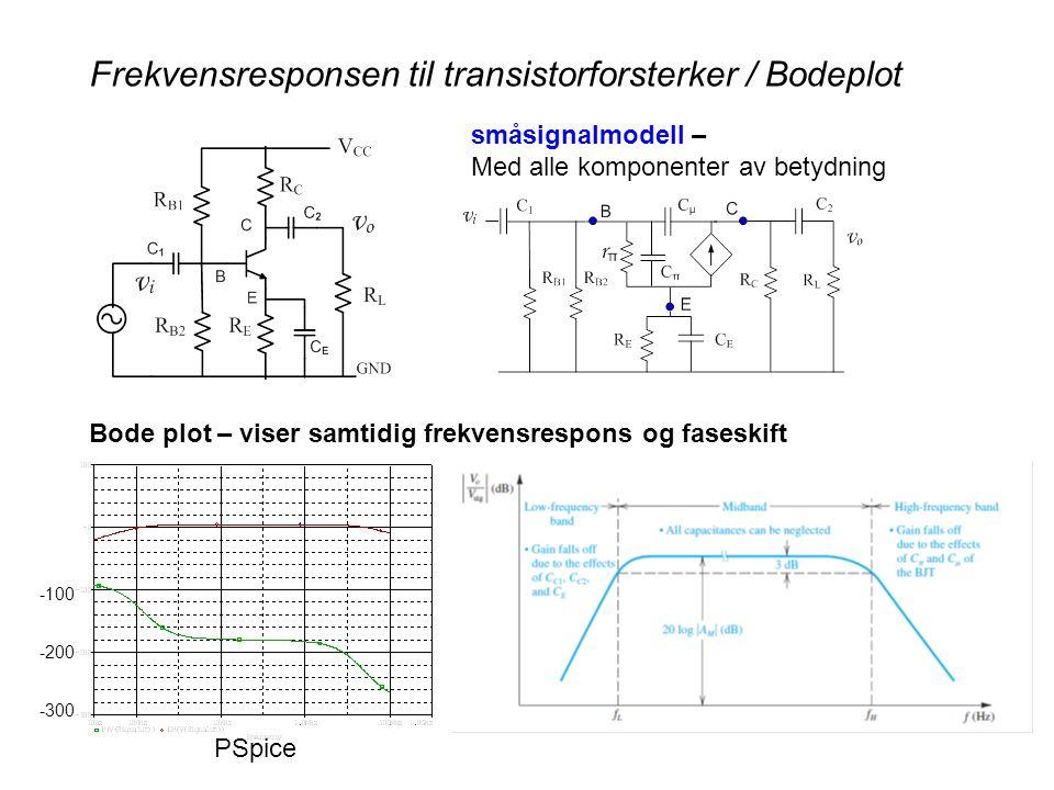 Frekvensresponsen til transistorforsterker / Bodeplot småsignalmodell – Med alle komponenter av betydning Bode plot – viser samtidig frekvensrespons o