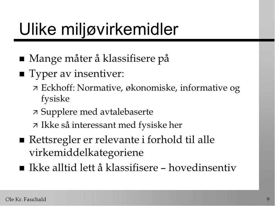 Ole Kr. Fauchald9 Ulike miljøvirkemidler n Mange måter å klassifisere på n Typer av insentiver: ä Eckhoff: Normative, økonomiske, informative og fysis