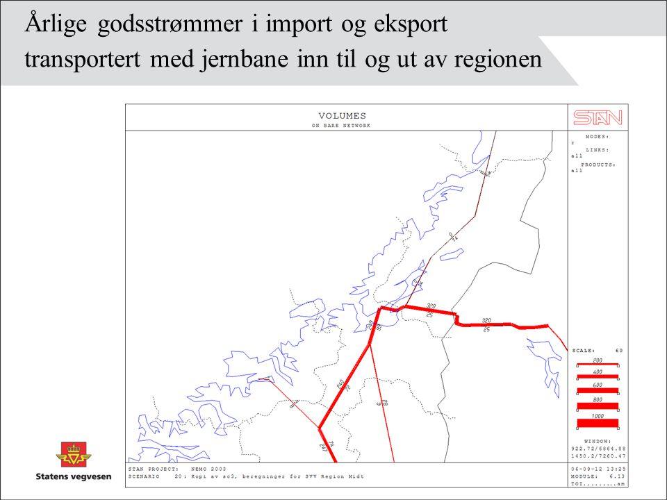 Årlige godsstrømmer i import og eksport transportert med jernbane inn til og ut av regionen