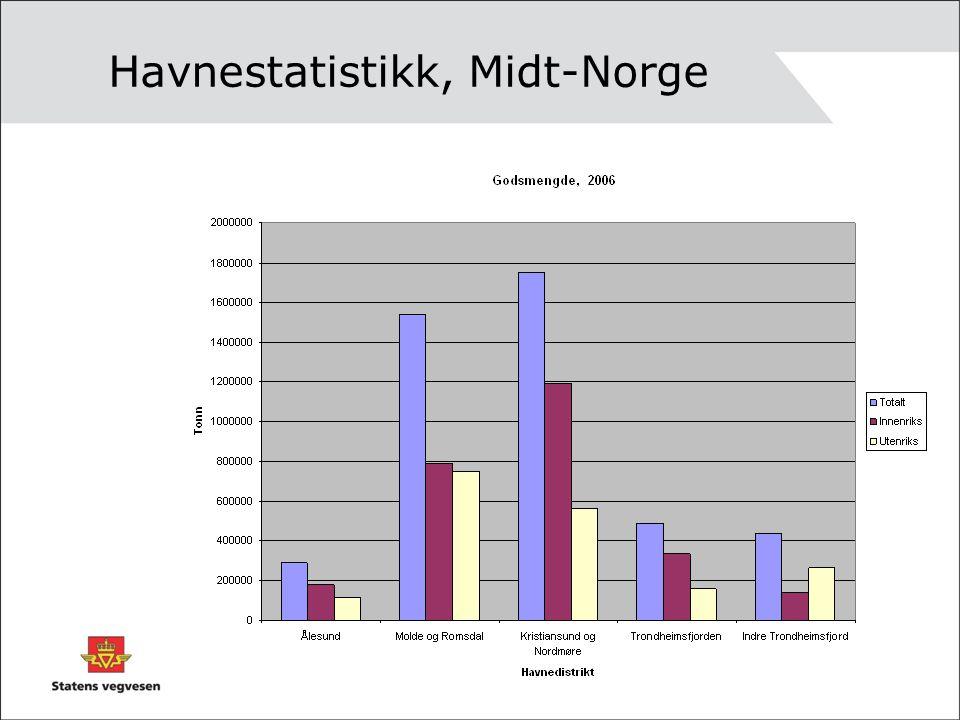 Havnestatistikk, Midt-Norge