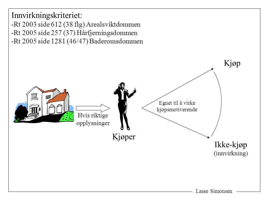 Lasse Simonsen Kjøp Ikke-kjøp (innvirkning) Hvis riktige opplysninger Innvirkningskriteriet: -Rt 2003 side 612 (38 flg) Arealsviktdommen -Rt 2005 side