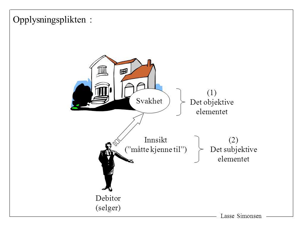 """Lasse Simonsen Debitor (selger) Opplysningsplikten : Svakhet Innsikt (""""måtte kjenne til"""") (2) Det subjektive elementet (1) Det objektive elementet"""