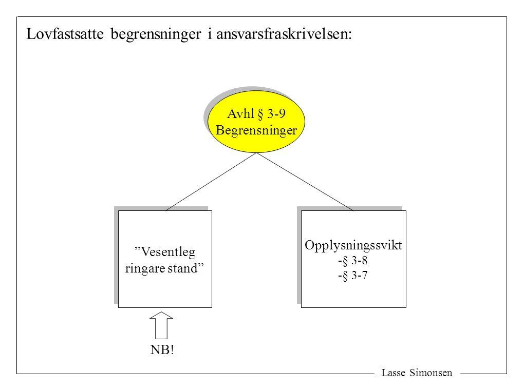 """Lasse Simonsen Lovfastsatte begrensninger i ansvarsfraskrivelsen: Avhl § 3-9 Begrensninger Avhl § 3-9 Begrensninger """"Vesentleg ringare stand"""" """"Vesentl"""