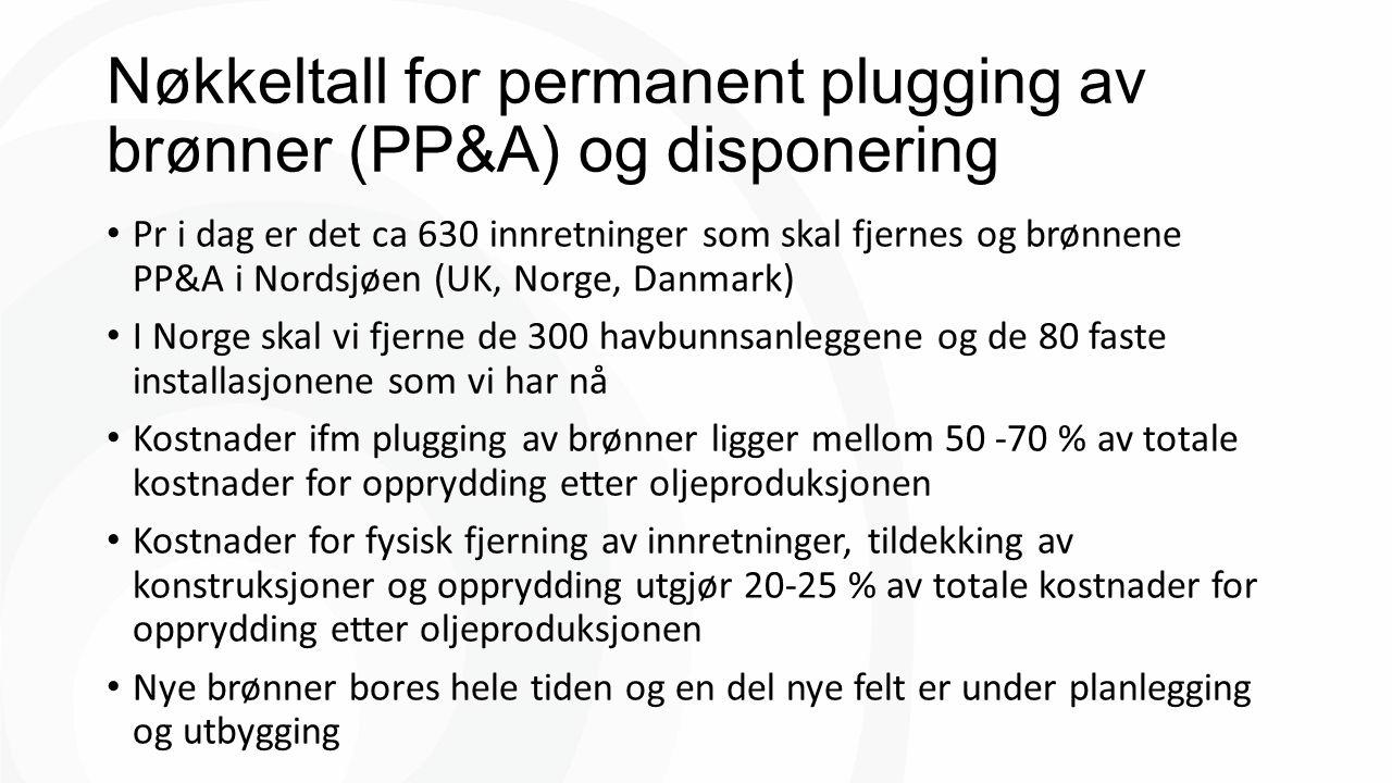 Nøkkeltall for permanent plugging av brønner (PP&A) og disponering Pr i dag er det ca 630 innretninger som skal fjernes og brønnene PP&A i Nordsjøen (UK, Norge, Danmark) I Norge skal vi fjerne de 300 havbunnsanleggene og de 80 faste installasjonene som vi har nå Kostnader ifm plugging av brønner ligger mellom 50 -70 % av totale kostnader for opprydding etter oljeproduksjonen Kostnader for fysisk fjerning av innretninger, tildekking av konstruksjoner og opprydding utgjør 20-25 % av totale kostnader for opprydding etter oljeproduksjonen Nye brønner bores hele tiden og en del nye felt er under planlegging og utbygging