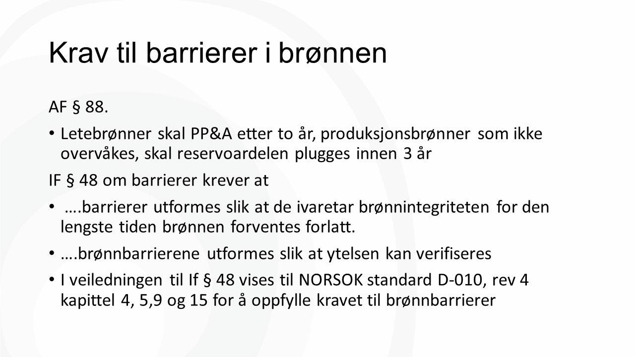 Krav til barrierer i brønnen AF § 88.