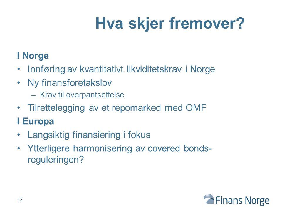 I Norge Innføring av kvantitativt likviditetskrav i Norge Ny finansforetakslov –Krav til overpantsettelse Tilrettelegging av et repomarked med OMF I Europa Langsiktig finansiering i fokus Ytterligere harmonisering av covered bonds- reguleringen.