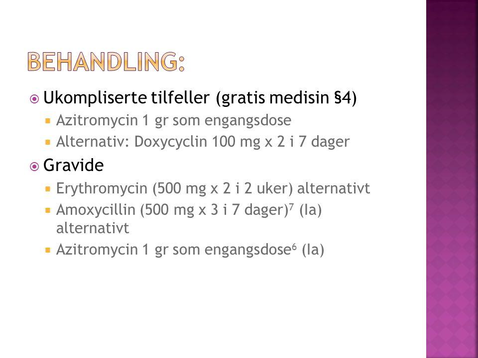 Ukompliserte tilfeller (gratis medisin §4) Azitromycin 1 gr som engangsdose Alternativ: Doxycyclin 100 mg x 2 i 7 dager Gravide Erythromycin (500 mg x