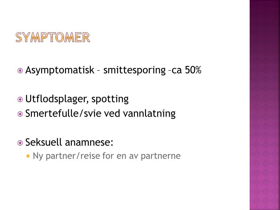 Asymptomatisk – smittesporing –ca 50% Utflodsplager, spotting Smertefulle/svie ved vannlatning Seksuell anamnese: Ny partner/reise for en av partnerne