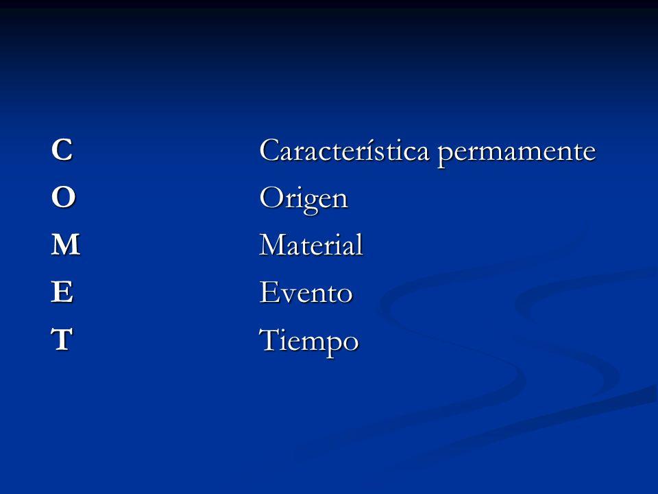COMET Característica permamente Origen Material Evento Tiempo