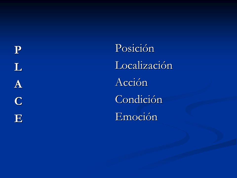 PLACE Posición Localización Acción Condición Emoción
