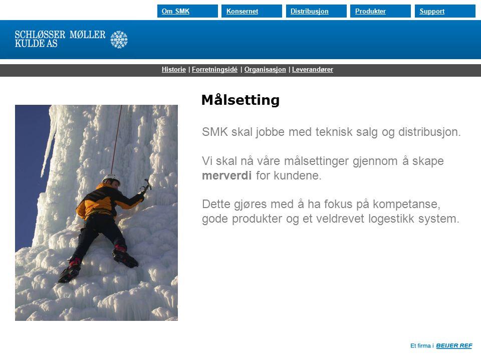 30.07.2015 Om SMKKonsernetDistribusjonProdukterSupport Målsetting SMK skal jobbe med teknisk salg og distribusjon.