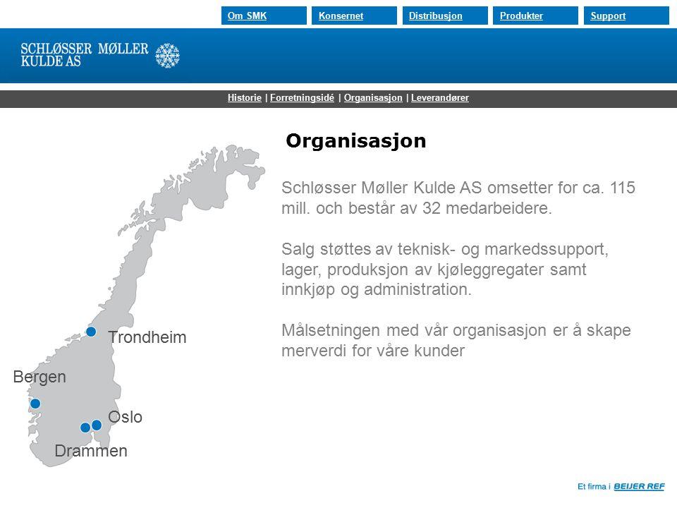 30.07.2015 Om SMKKonsernetDistribusjonProdukterSupport Organisasjon Schløsser Møller Kulde AS omsetter for ca. 115 mill. och består av 32 medarbeidere