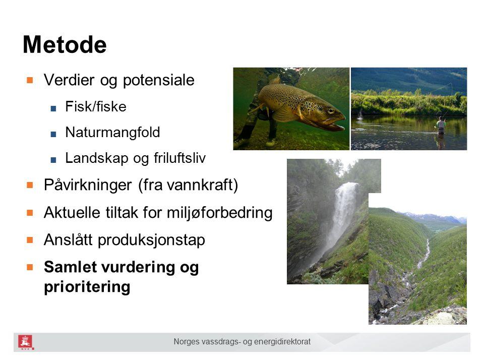Norges vassdrags- og energidirektorat Metode ■ Verdier og potensiale ■ Fisk/fiske ■ Naturmangfold ■ Landskap og friluftsliv ■ Påvirkninger (fra vannkr