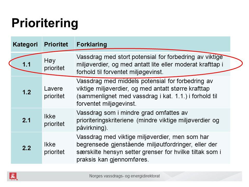 Norges vassdrags- og energidirektorat Prioritering KategoriPrioritetForklaring 1.1 Høy prioritet Vassdrag med stort potensial for forbedring av viktig