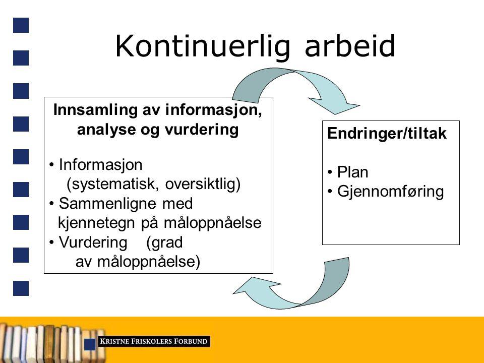 Kontinuerlig arbeid Innsamling av informasjon, analyse og vurdering Informasjon (systematisk, oversiktlig) Sammenligne med kjennetegn på måloppnåelse Vurdering (grad av måloppnåelse) Endringer/tiltak Plan Gjennomføring