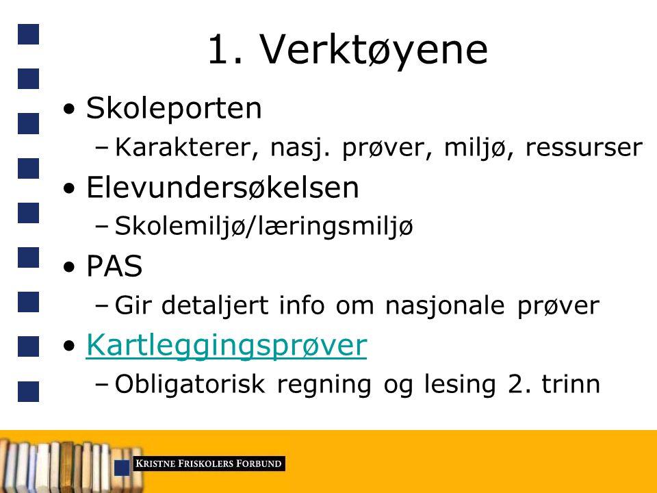 1. Verktøyene Skoleporten –Karakterer, nasj.