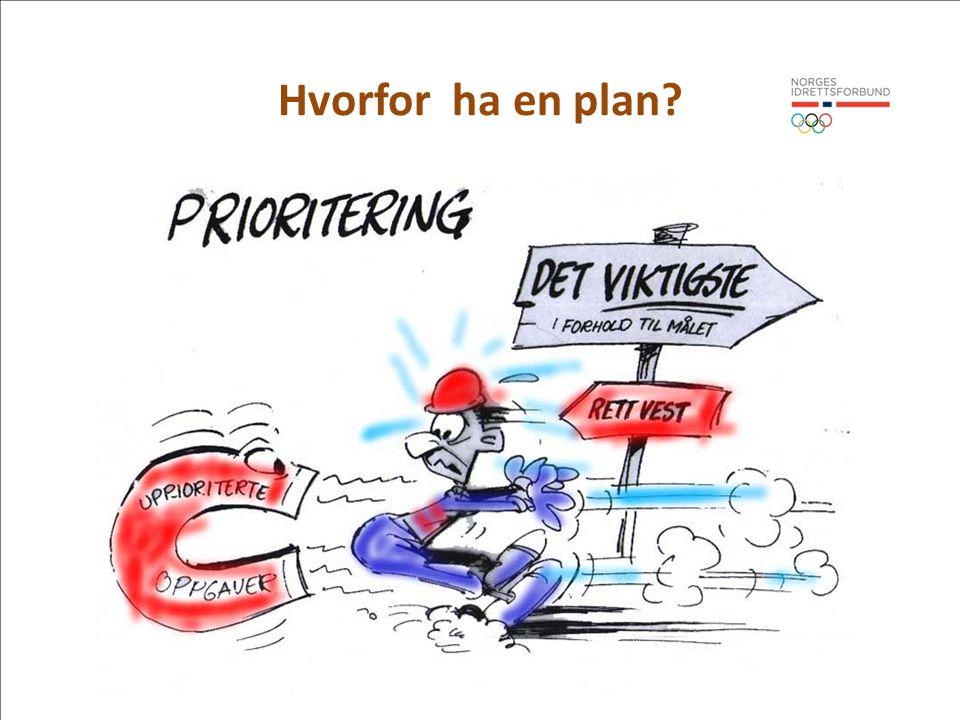 Hvorfor ha en plan?