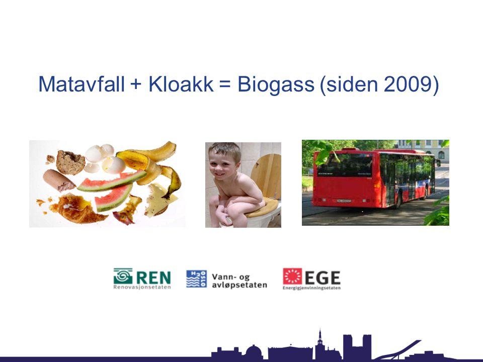 Fyllestasjon for flytende biogass på Grorud (LBG)